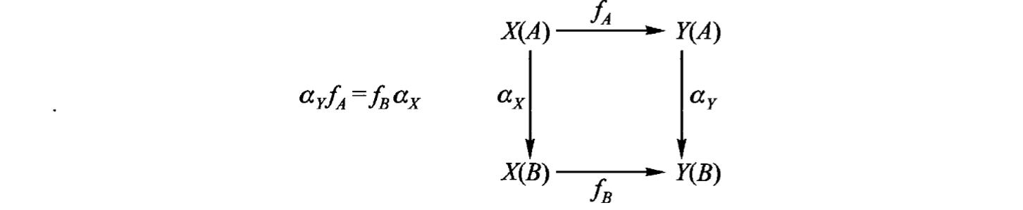 Invariance et mouvement