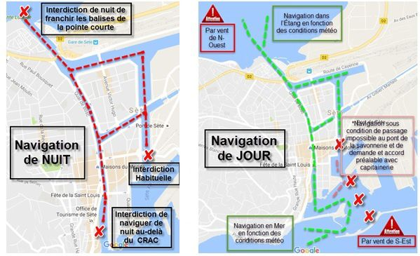 Modification de la zone de navigation