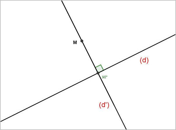 Construction du symétrique d'un point par rapport à une droite, avec le compas