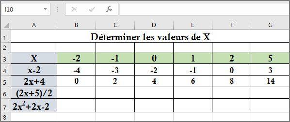 Apprendre à utiliser Excel comme un couteau suisse #6 : Déterminer les valeurs de X (suite)