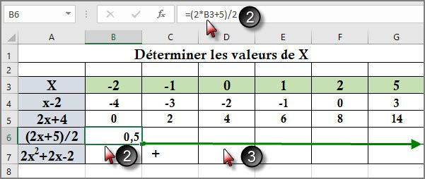 Apprendre à utiliser Excel comme un couteau suisse #6 : Déterminer les valeurs de X (suite) - Figure 5