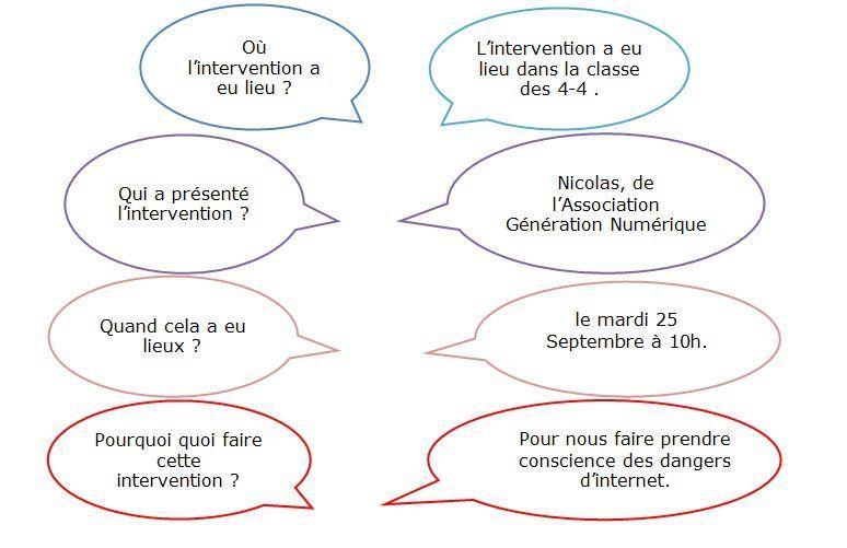 Génération Numérique : une intervention pour ne pas devenir « e-diot »