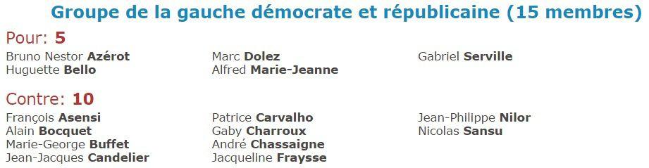 Le député de Vierzon a voté contre le prolongement de l'état d'urgence