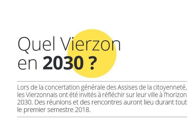 Vierzon 2030 : les premières réflexions des lecteurs de Vierzonitude