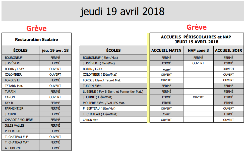 Grève du 19 avril, pas de trains, pas de cantines, entre autres