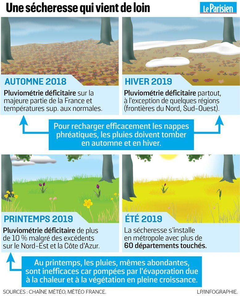 A Vierzon, il y a urgence à préserver la ressource en eau potable