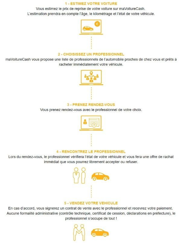 ma-voiture-cash-informations