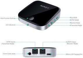 transmetteur-bluetooth-aukey