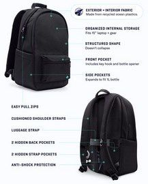 Sac à dos Daypack by SolGraad