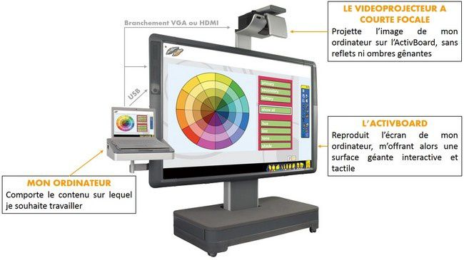 promethean-activboard-10-touch