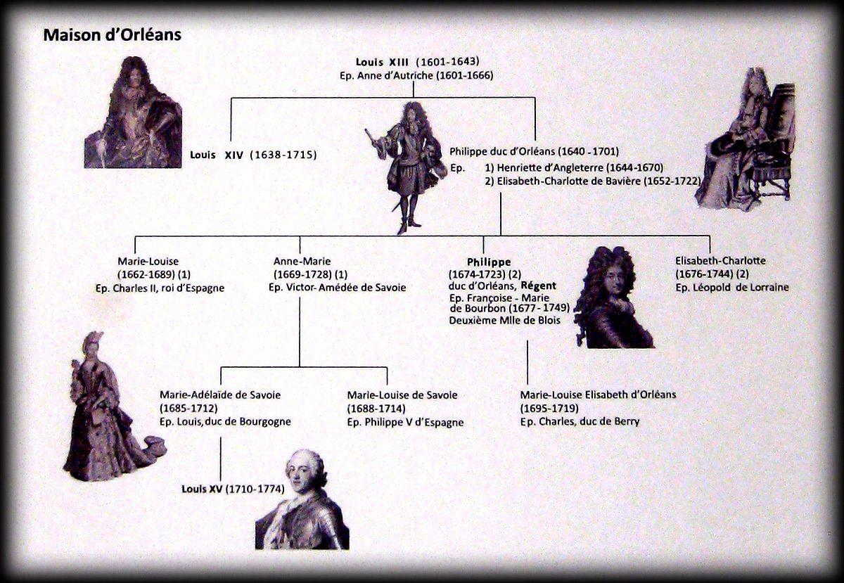 Mademoiselle de Nantes, duchesse de Bourbon