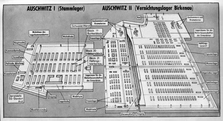 Commandement SS du camp de concentration d'Auschwitz