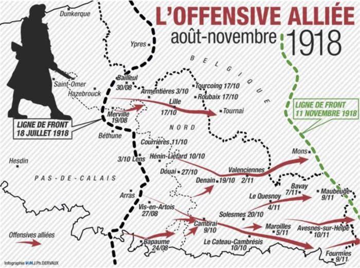 Il y a cent ans, le Nord – Pas-de-Calais région était libéré
