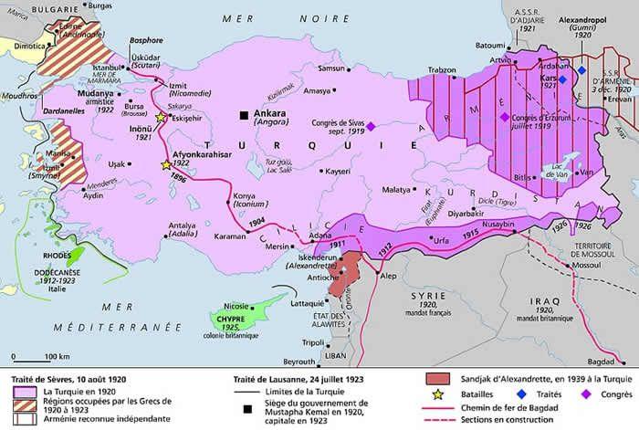 Traité de Lausanne 1923