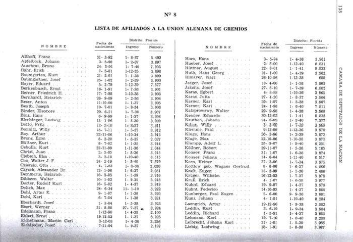 Détail de la liste • Crédits : Centre Simon Wiesenthal