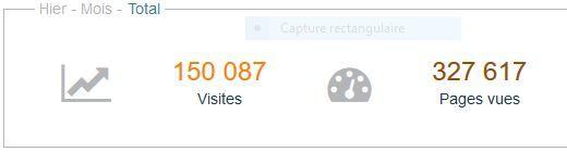 Le Capital des Mots vient de dépasser les 150 000 visites depuis sa création ( 27/10/2007) . - DR