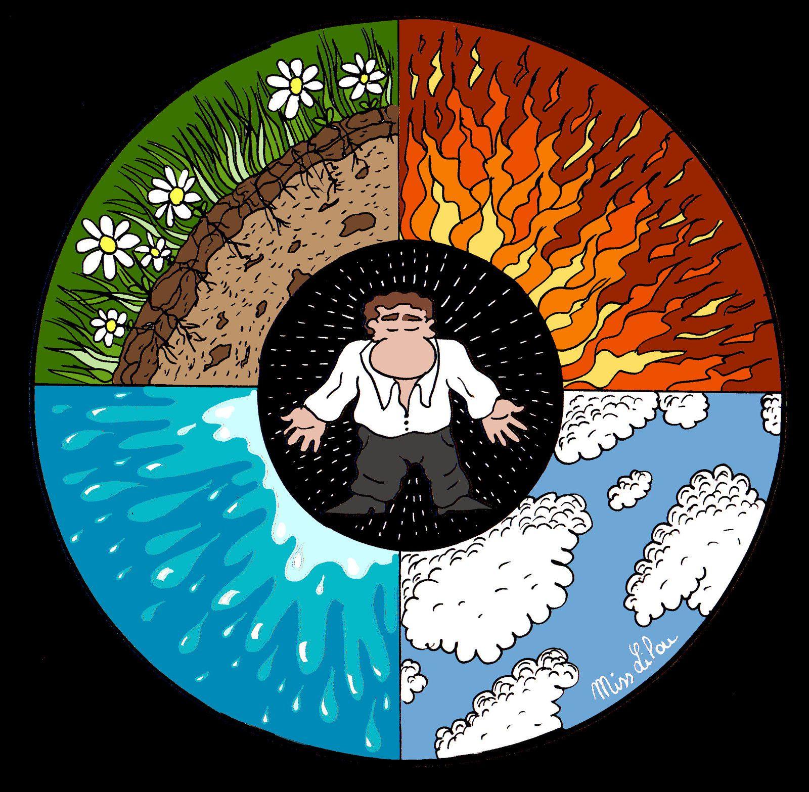 Les 4 éléments : la Terre, le Feu, l'Air, l'Eau