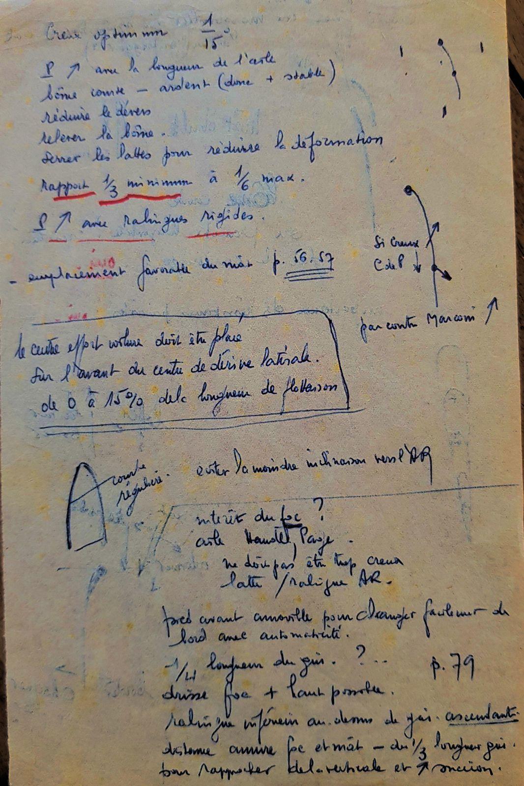Dessins de Pierre (3)