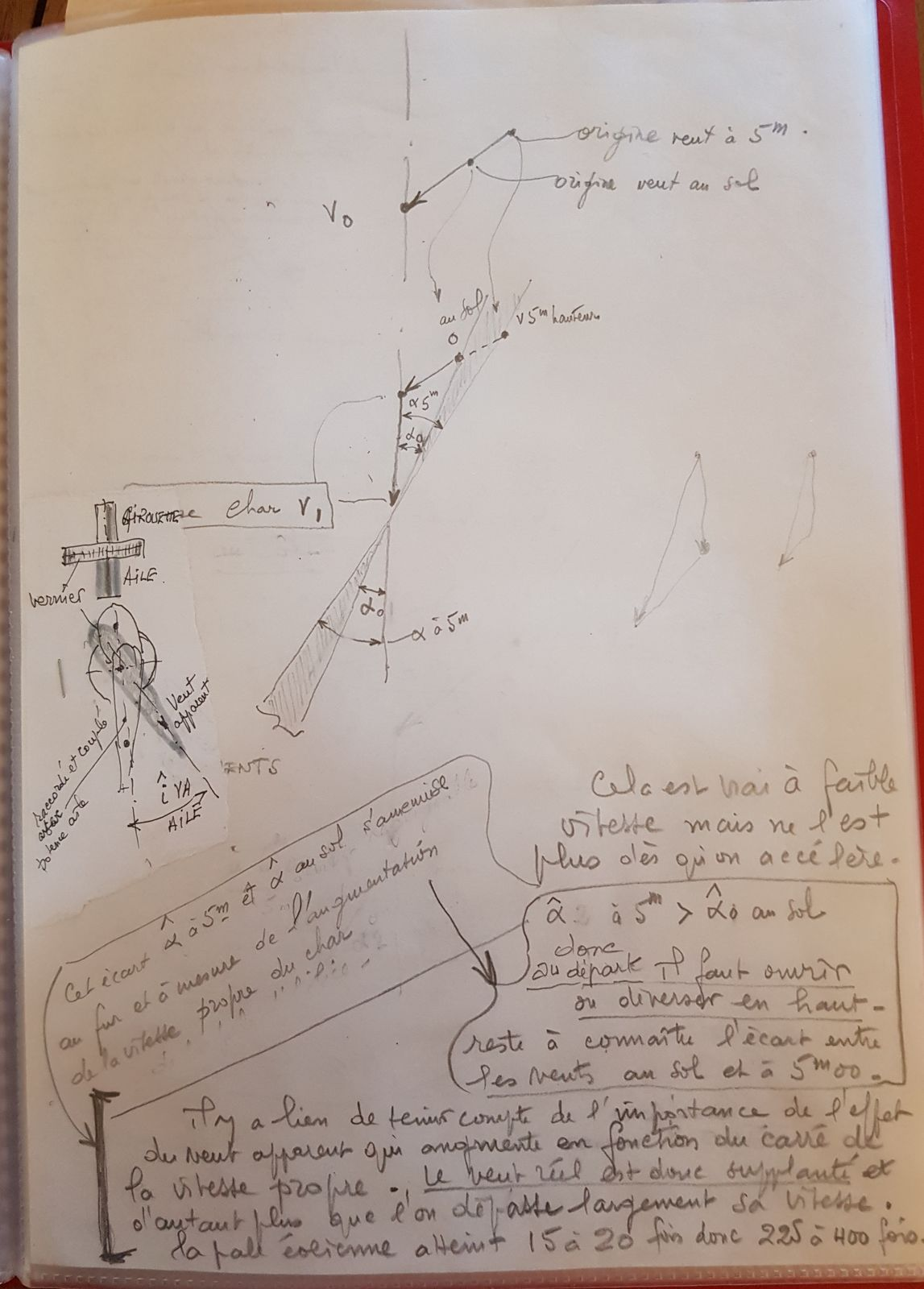 Dessins de Pierre (6)