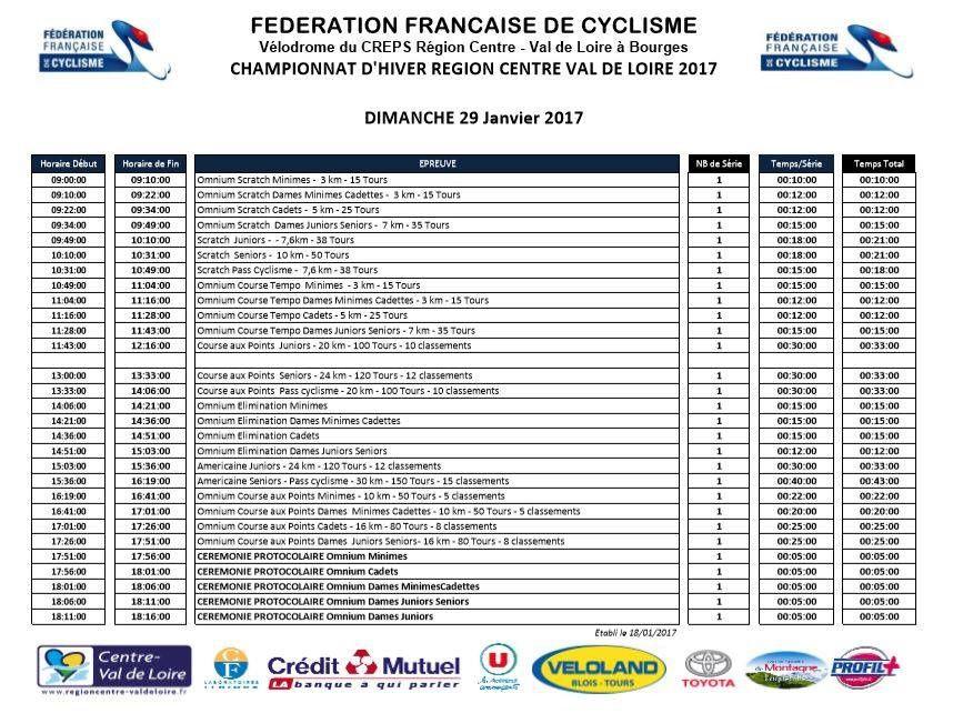 Championnat d'hiver Région Centre au vélodrome de Bourges