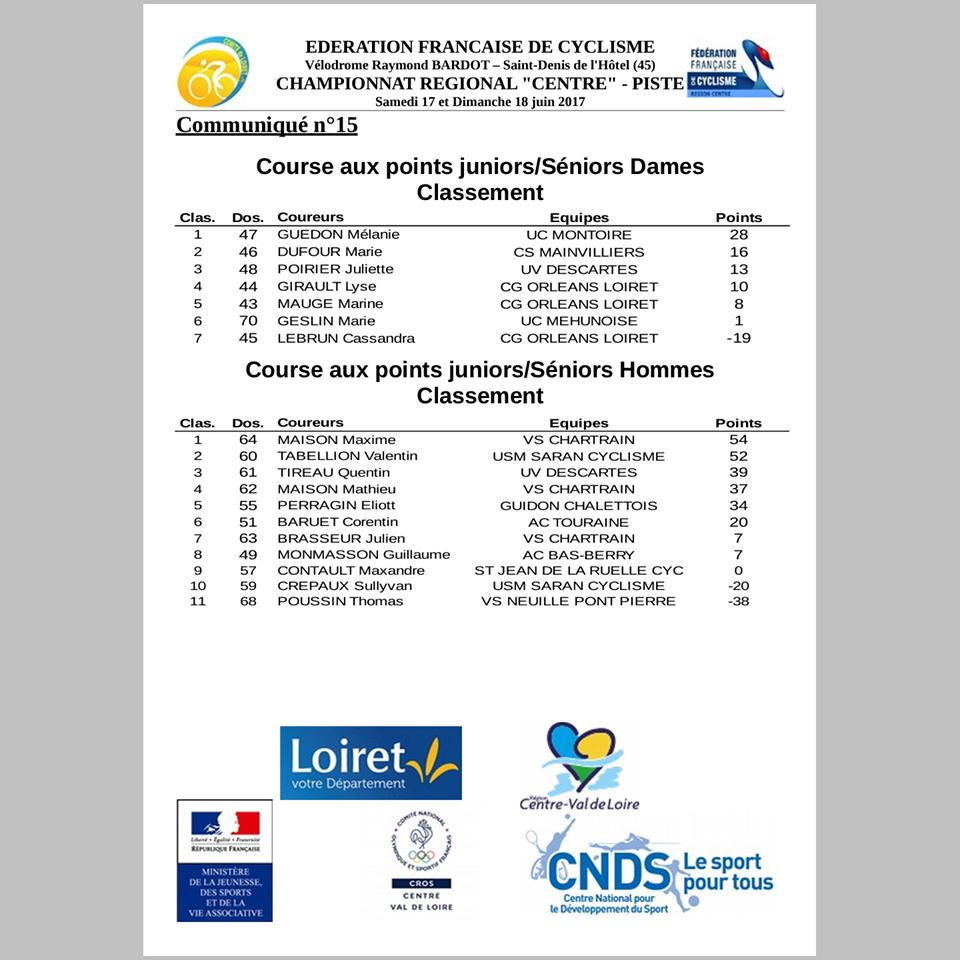 Tous les classements des régionaux piste des 17 et 18 juin 2017 à St Denis de l'Hôtel (45)