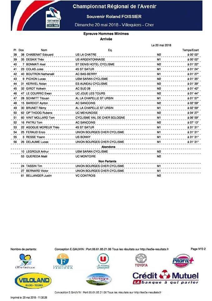 Tous les résultats du championnat régional de l'avenir à Villequiers (18) avec une médaille d'argent pour Justine Devilliers (VS Chartres) en minimes filles