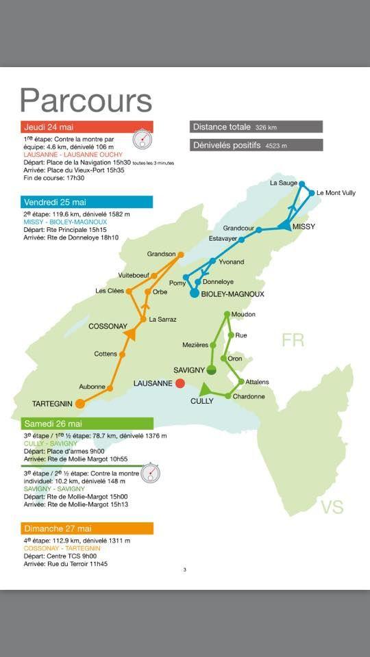 1ère étape du Tour du Pays de Vaud (Suisse) avec Hugo page (ES Auneau) en sélection Nationale
