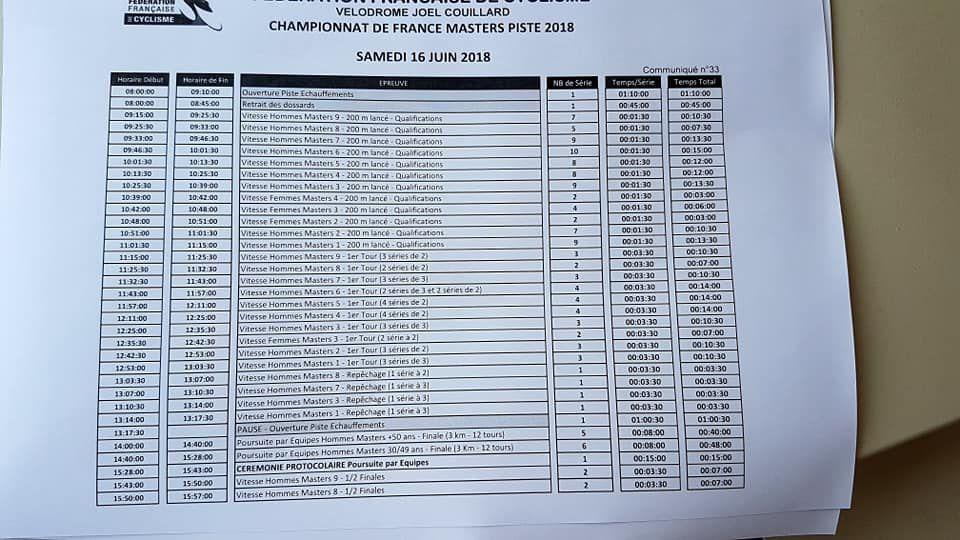 Championnat de Fance Masters sur piste à Descartes (37), Frédéric Ferdinand (ES Maintenon Pierres) au pied du podium en vitesse par équipe