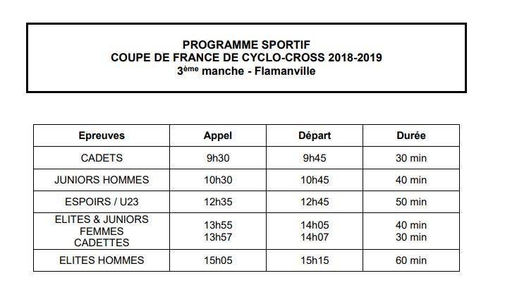 Les listes des 458 engagés de la 3ème manche de la coupe de France de cyclo-cross du 30 décembre à Flamanville (50)