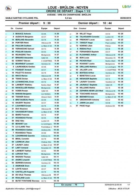 Les horaires de départ du CLM de la Fédérale juniors du Tour de la Communauté de communes Loué-Brulon-Noyen (72)