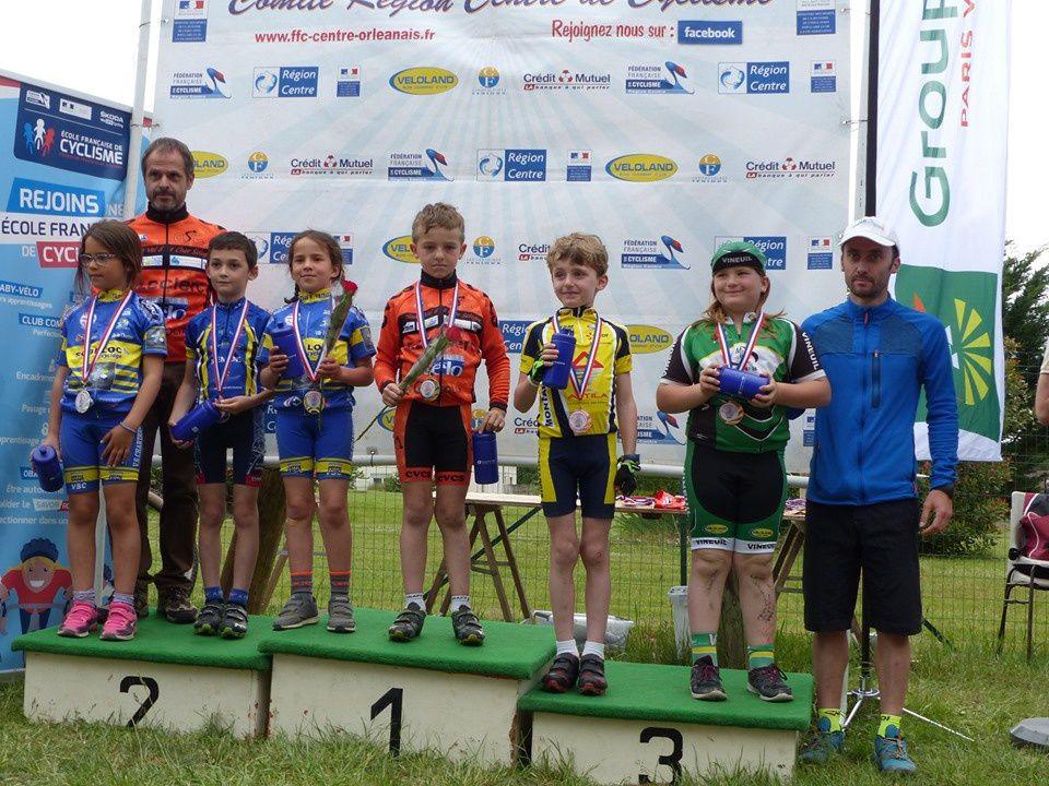 Les résultats complets des championnats régionaux de VTT FFC à Romorantin (41)