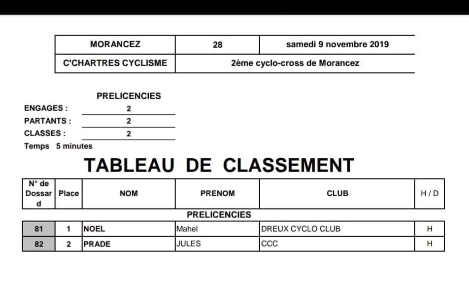 Source photos : comtpe Facebook C'Chartres Cyclisme