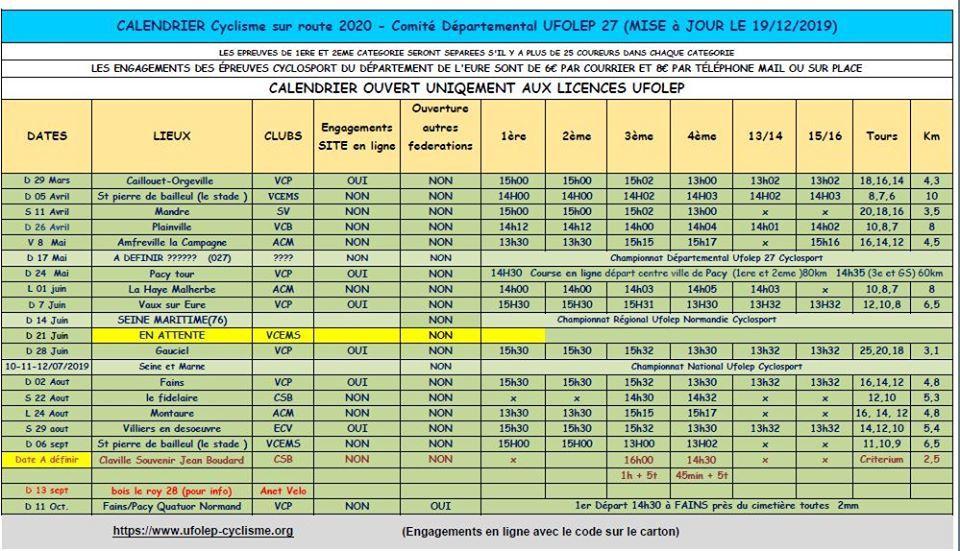 Calendrier provisoire UFOLEP 2020 route dans l'Eure