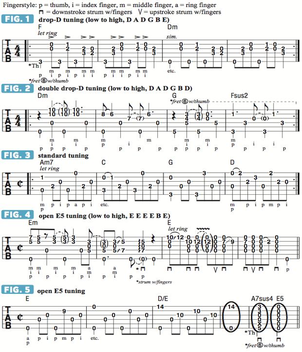 exercices et plans de fingerpicking en open tuning et drop d tuning
