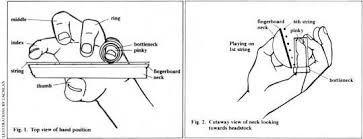 exercices notes slidées-notes frettées pour voir en grand cliquer dessus