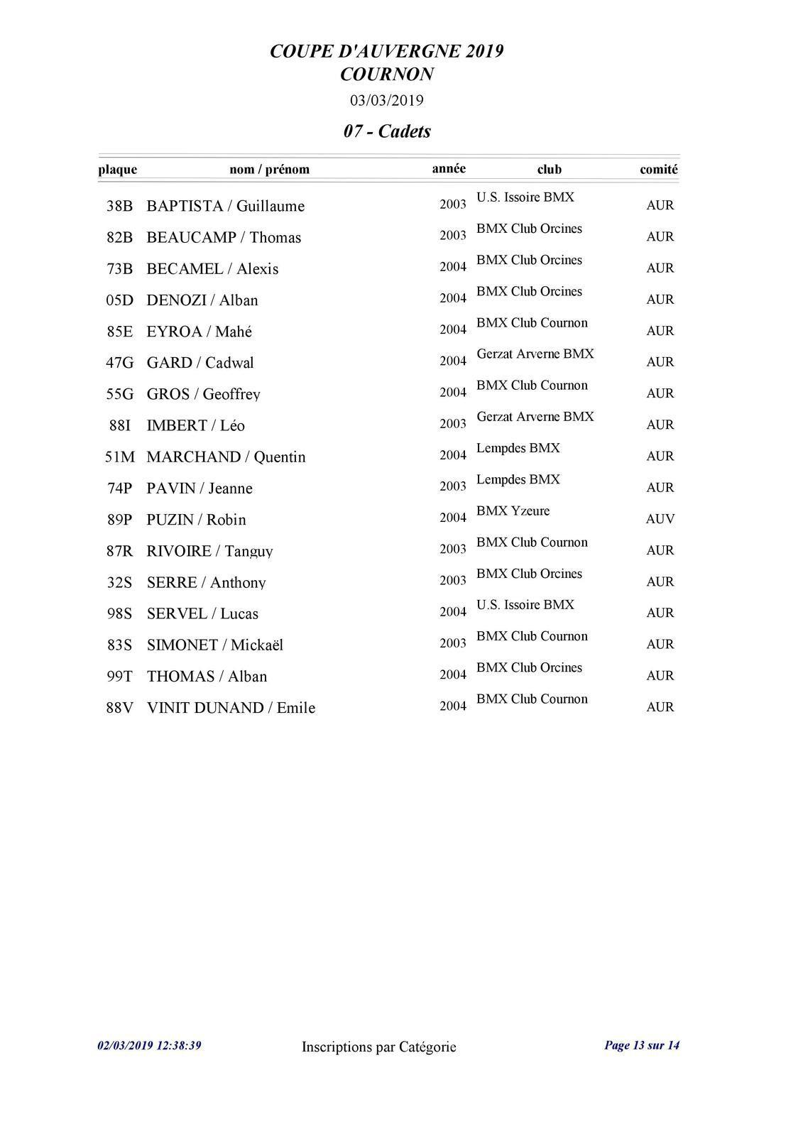 Liste complète des inscrits par catégorie pour Cournon le 3 mars