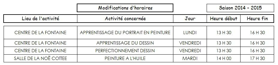 Attention !  modifications horaires