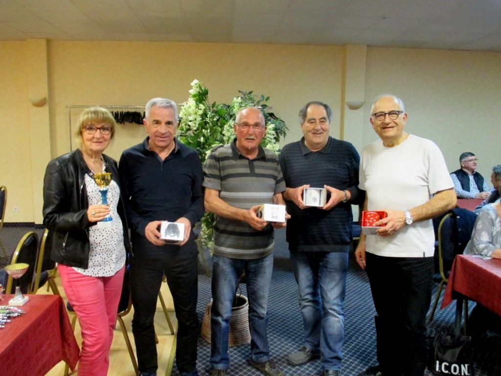 Challenge Inter-Groupes au Bowling