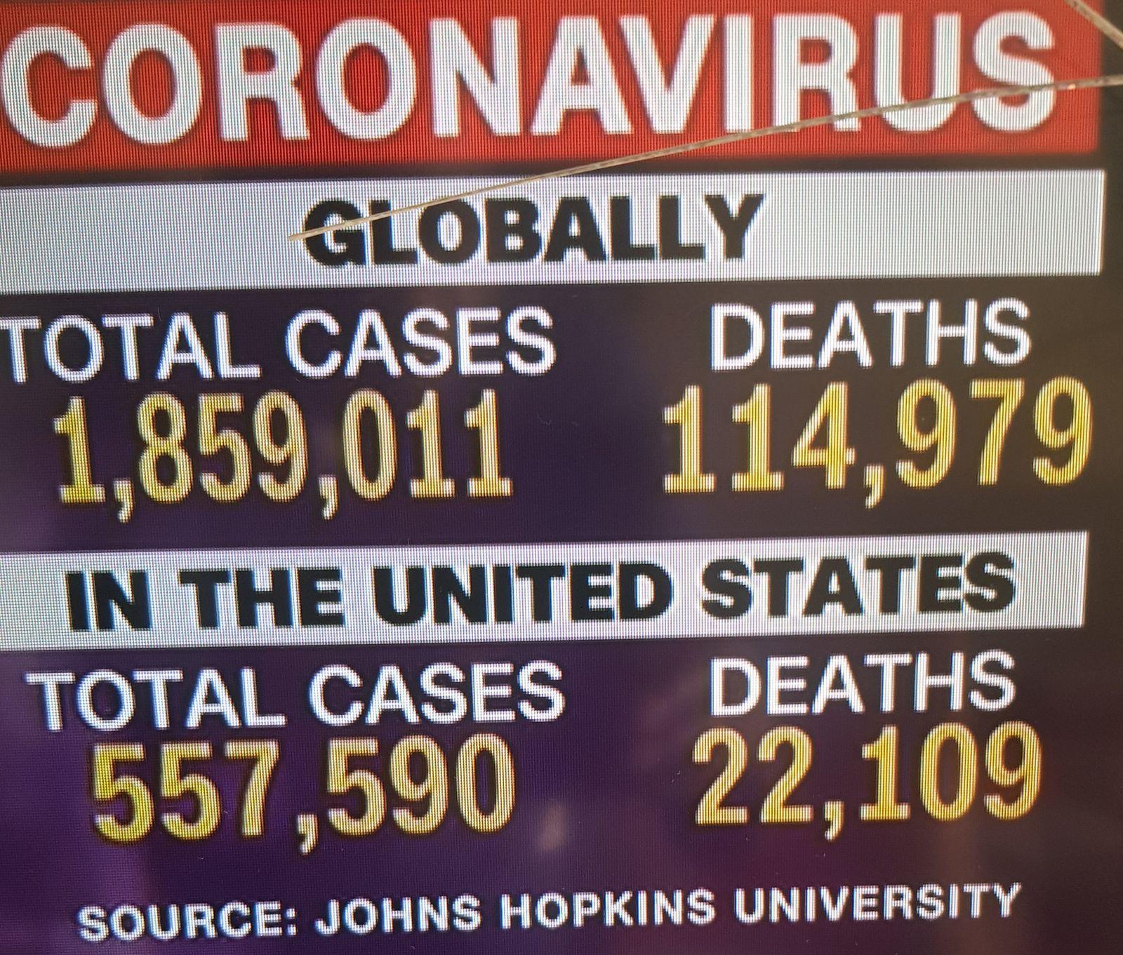 «26ème jour de confinement. Le Coronavirus, la sortie de crise, le choix entre l'économie, la vie et la mort» par Amadou Bal BA - http://baamadou.over-blog.fr/