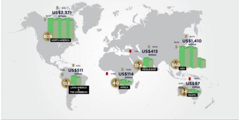 Comment les milliardaires sont le résultat de prêts bancaires ?