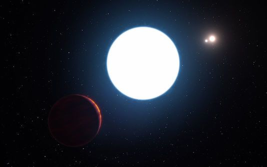 les alignements stellaires...