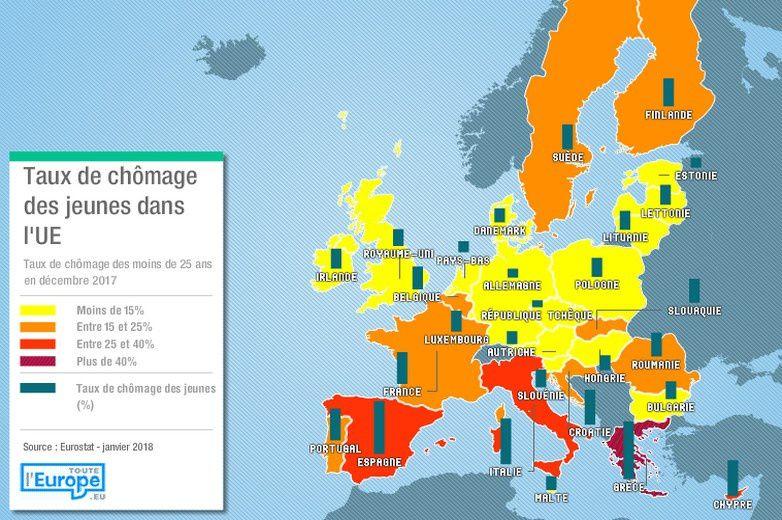 A la recherche des chômeurs invisibles en Europe…
