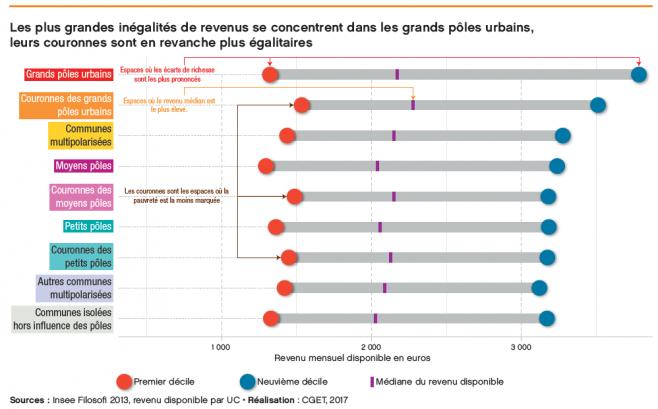 Que des avantages à être parisianistes ?