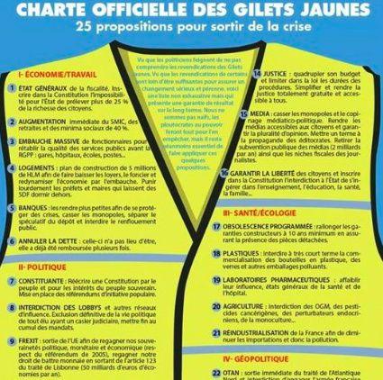 Chartre officielle : puisque le 22 août 1795 l'Article 18 disait déjà. – « Nul individu, nulle réunion partielle de citoyens ne peut s'attribuer la souveraineté. »