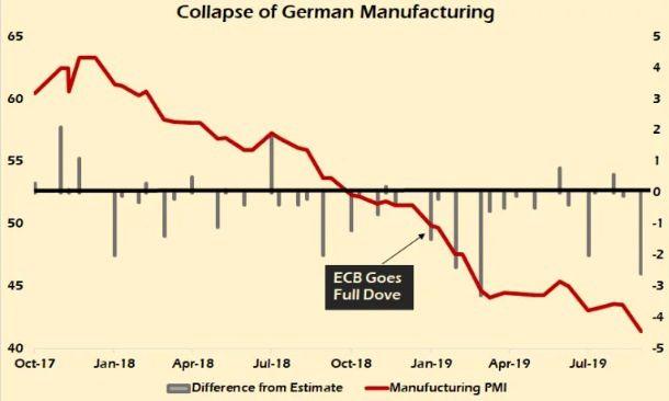 L'Allemagne va mal…