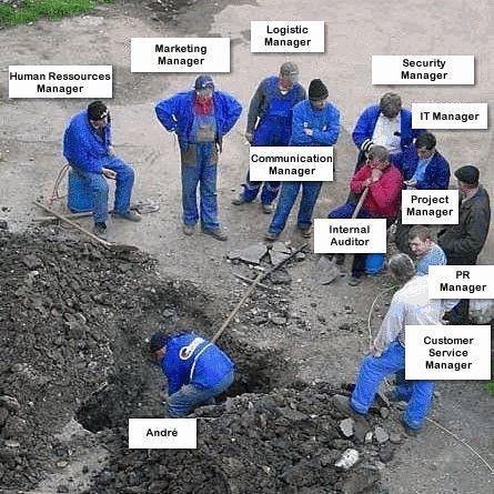 les parasites autour et LE travailleur…