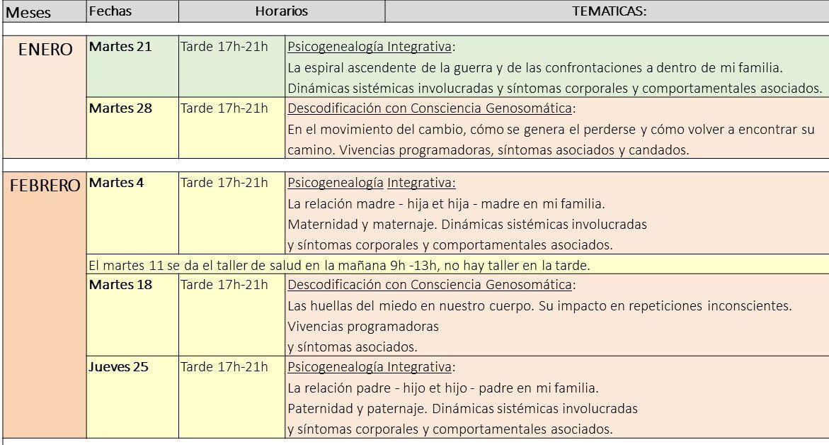 Este martes 21 de enero, taller de Psicogenealogia Integrativa sobre las guerras intra-familiares. 17h-21h.