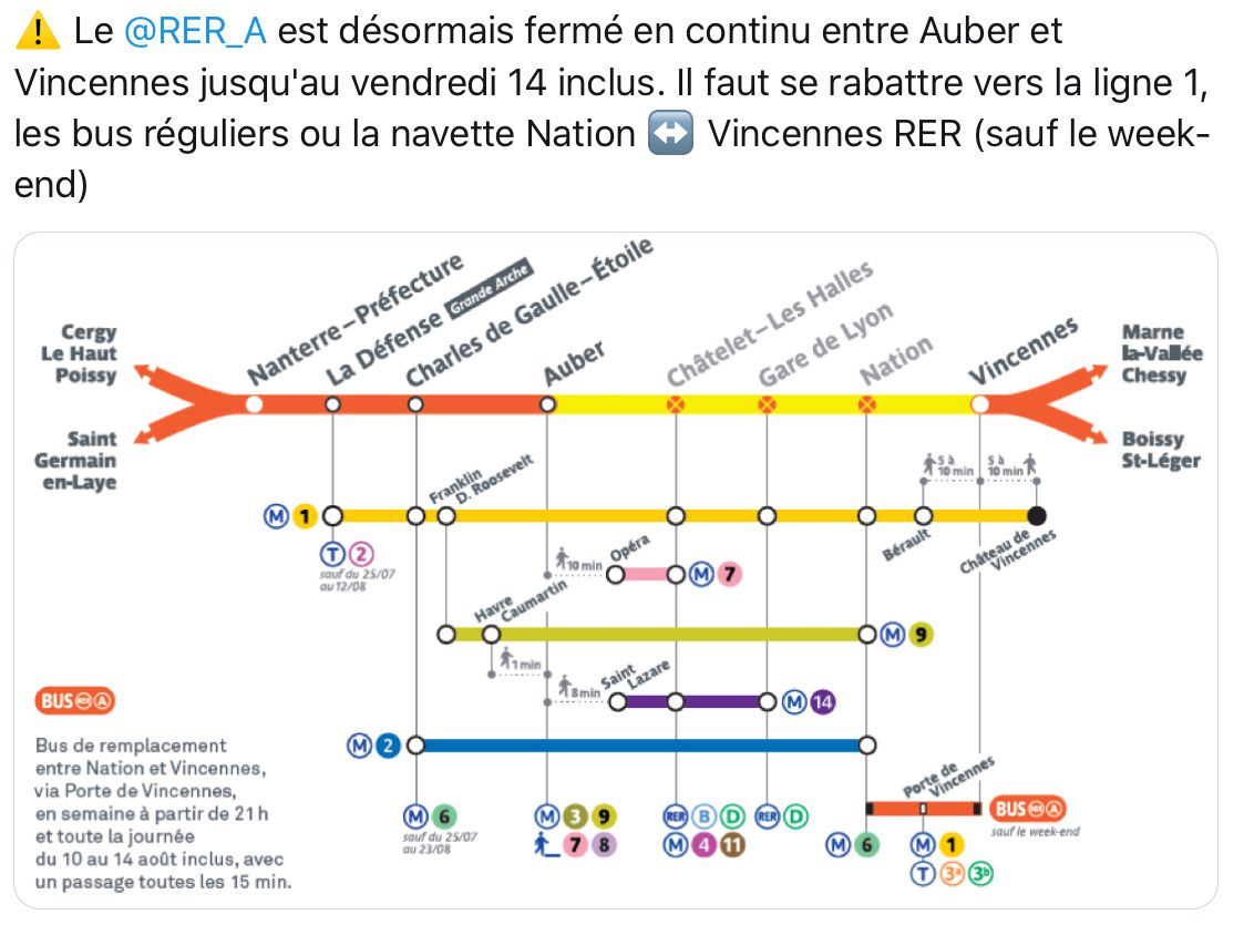 RER A, attention à la coupure estivale