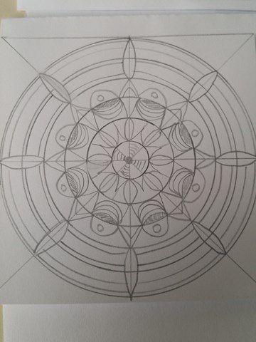 DIY : Comment dessiner un Mandala
