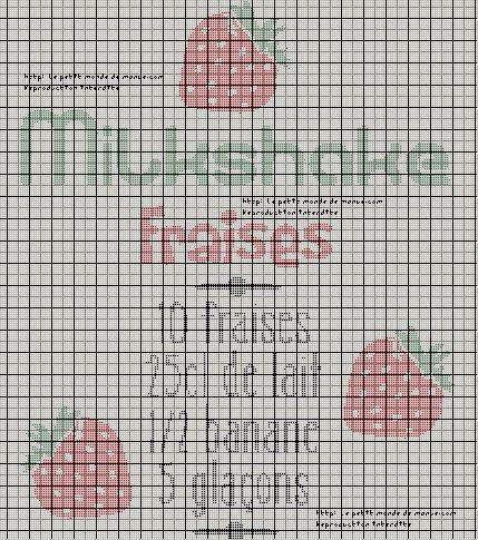 Grilles gratuites : milkshake aux fraises